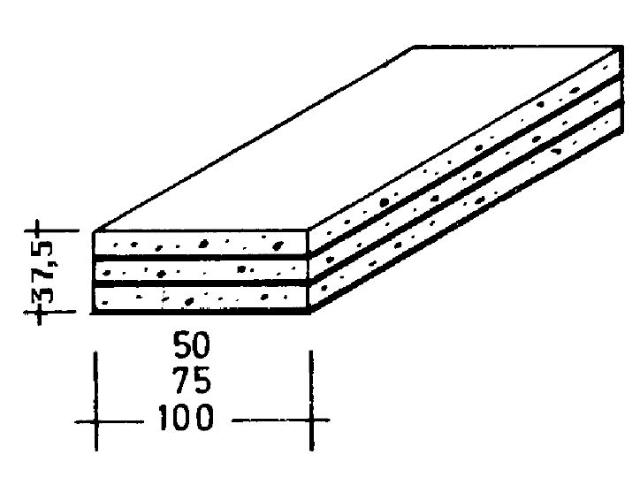 GKB-Riegel 3 x 12,5 mm Platten verklebt