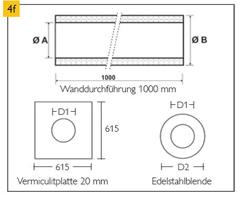 Wand- und Deckendurchführung - Alternative für Ø