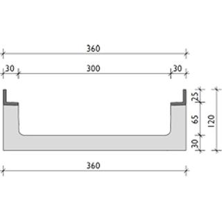 Rinnenkörper mit verzinkter Stahlzarge und Sicherheitsfalz