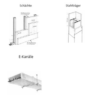 Rigips Brandschutzsysteme
