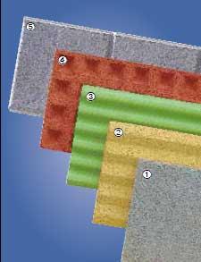 Sicht-, Schallschutz und Absorptions-Platten