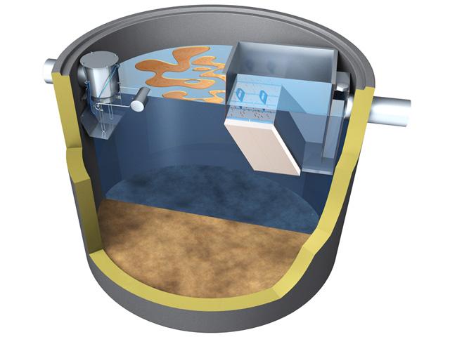 Mineralölabscheider Euro-Sedirat®EN SMA 2/4