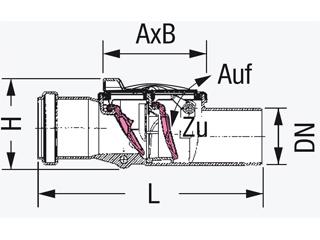 Rückstaudoppelverschluss Staufix nach DIN EN 13564