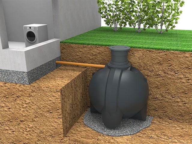 Abwasserspeicher Kombinationsmöglichkeiten