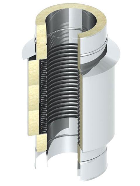 Einzelteile - Kompensator für DW5000 für senkrechten Einbau