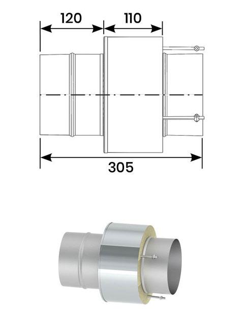 Überdruckdichte Verbindungsleitung - Übergang von NiroLine EW5000 auf NiroLine DW5000