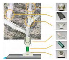 17         Entwässerungssystem Flexodrain Systemkomponenten