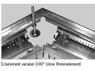 Variables Eckelement