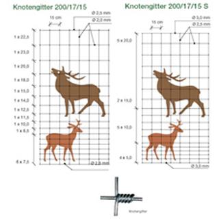 Knotengitter 200/17/15